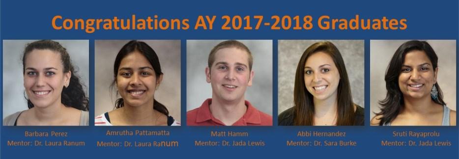 Graduates 2017-2018 AY